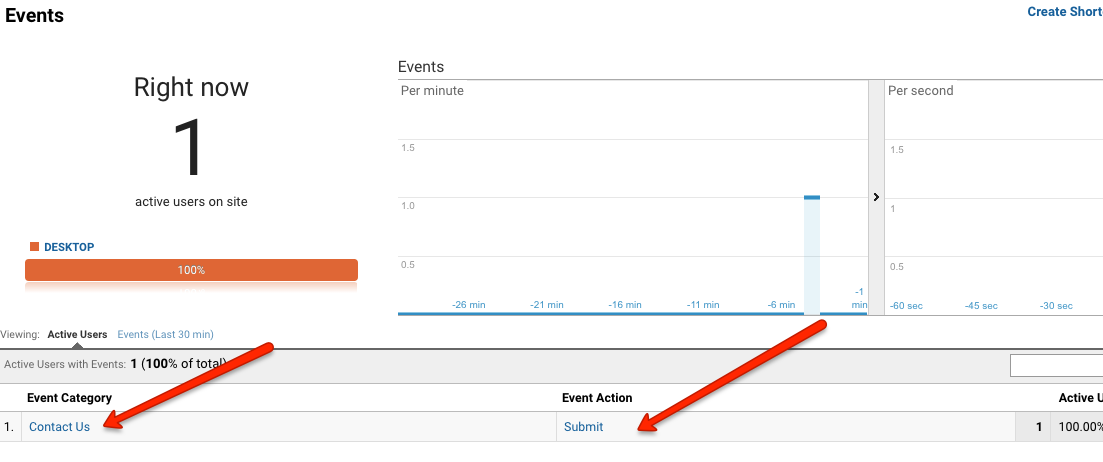 Contact 7 Form event Tracking in Google Analytic