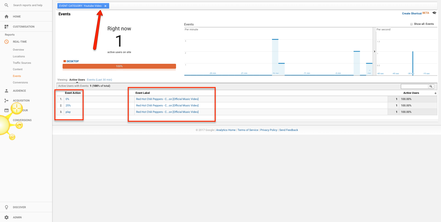 Popup Youtueb Video Result in Google Analytic