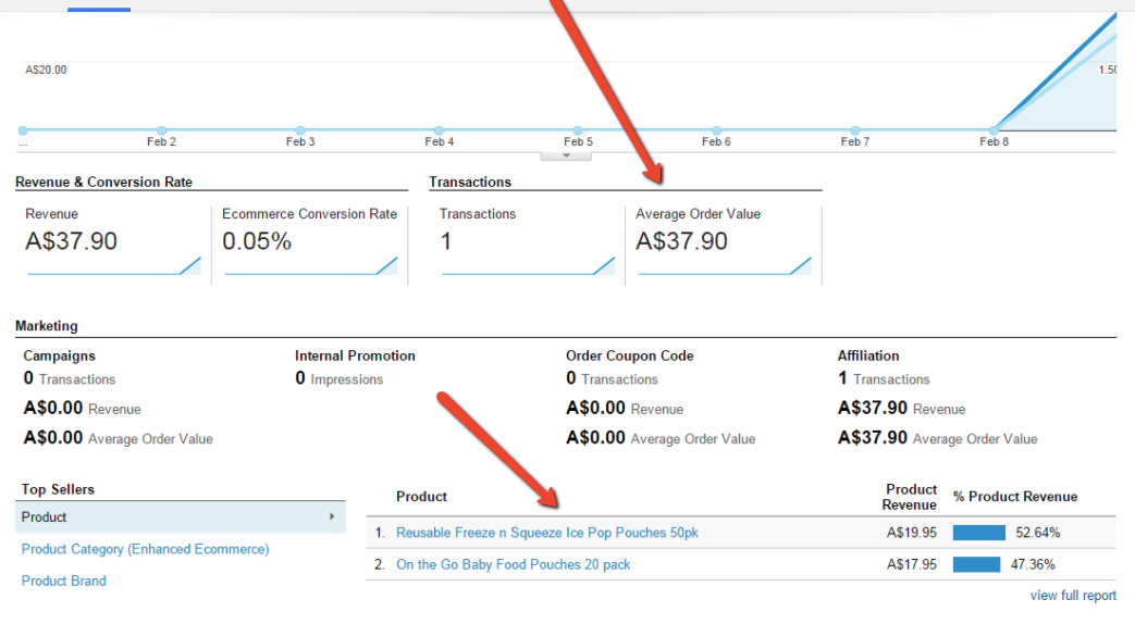 Ecommerce Tracking with Google Analytics