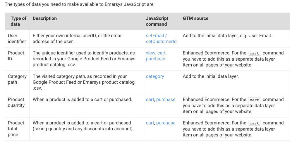 Emarsys Data Collection using Google Tag Manager