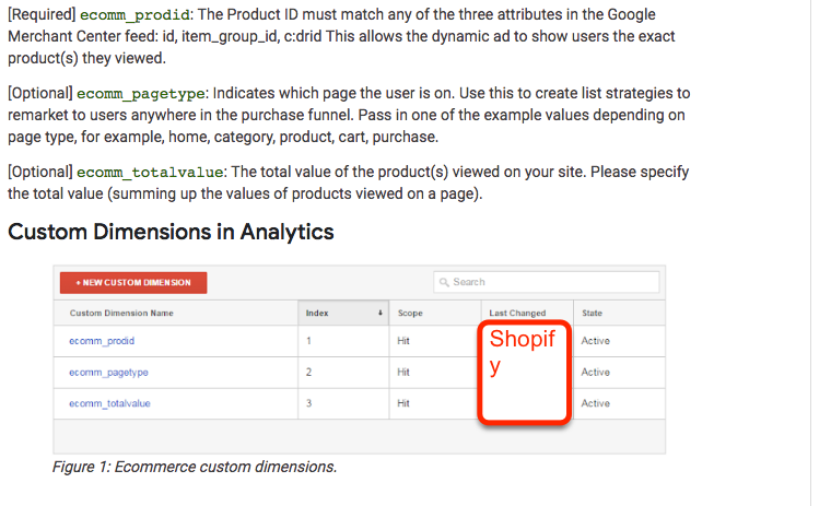 Google Dynamic Remarketing Tags for Shopify