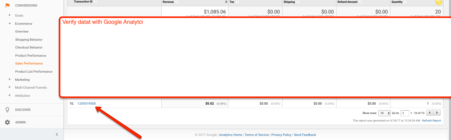 FoxyCart E-commerce Verify using Google Anaytic