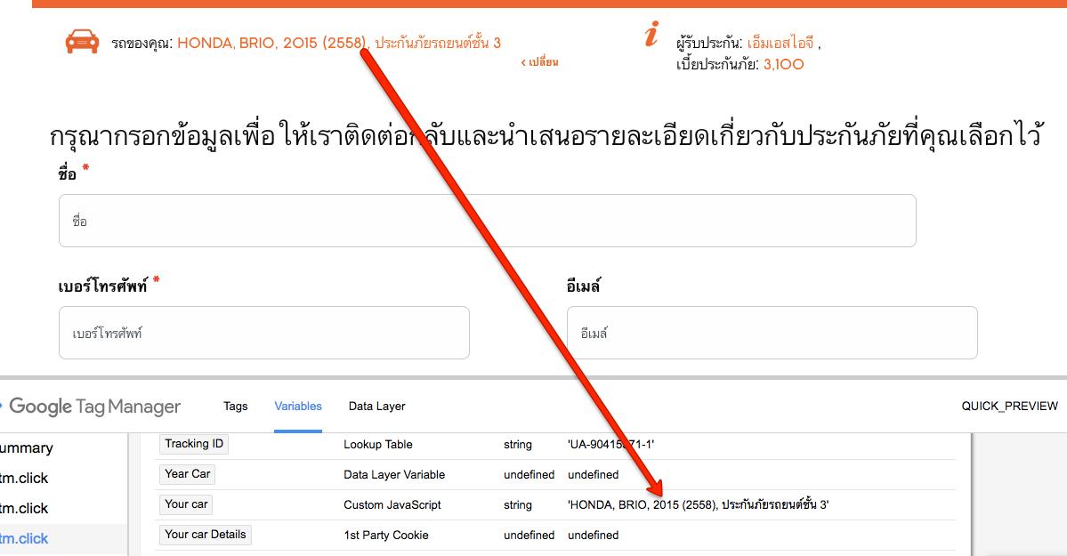 Forms Google Analytics eCommerce