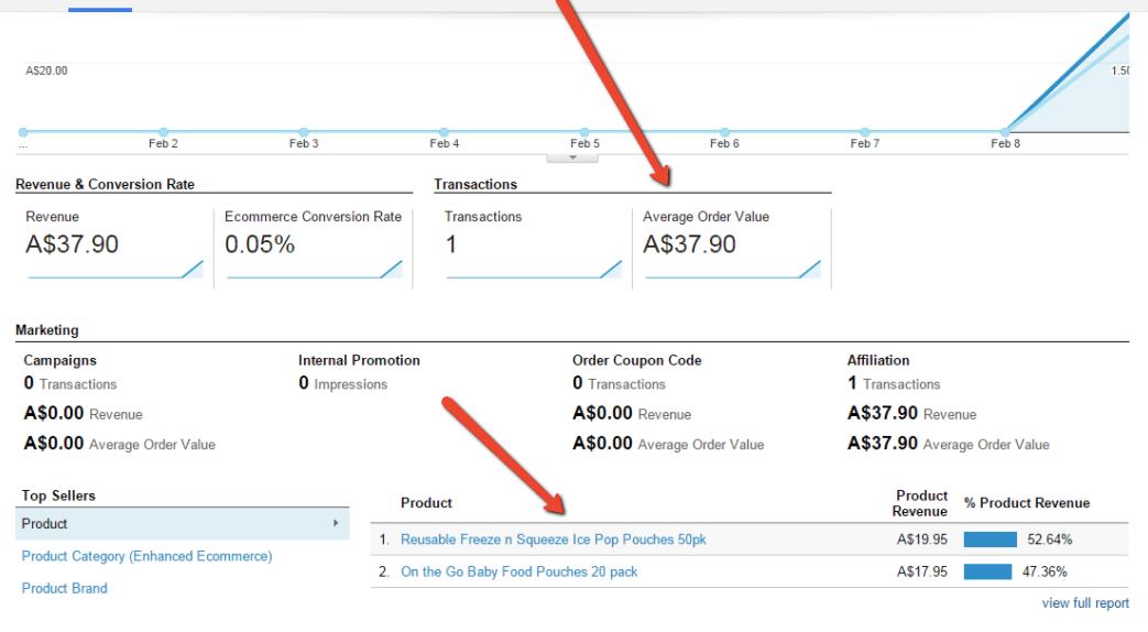 Ecommerce Tracking with Google Analytics