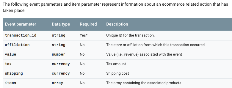 Donation Form for Ecommerce Tracking