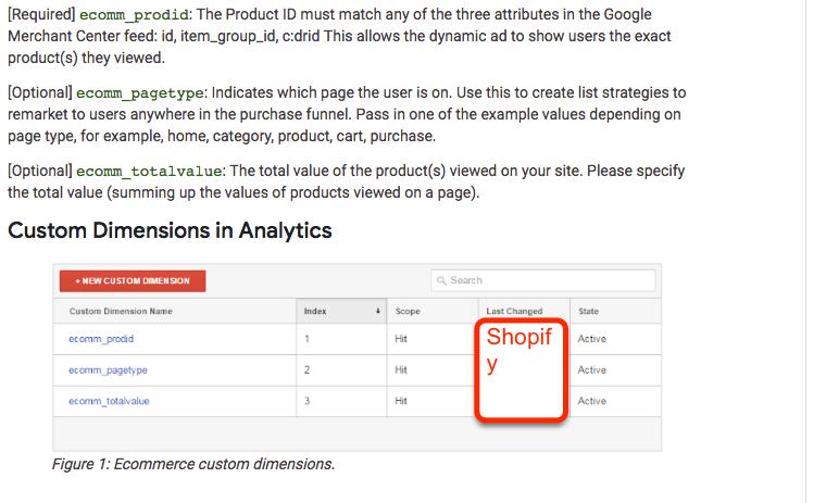 Google Dynamic RemarketingTags for Shopify