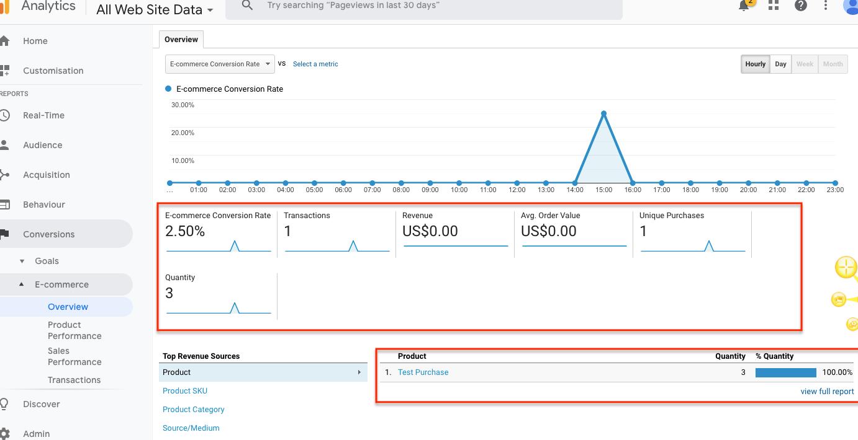 HikaShop Google Ecommerce Tracking